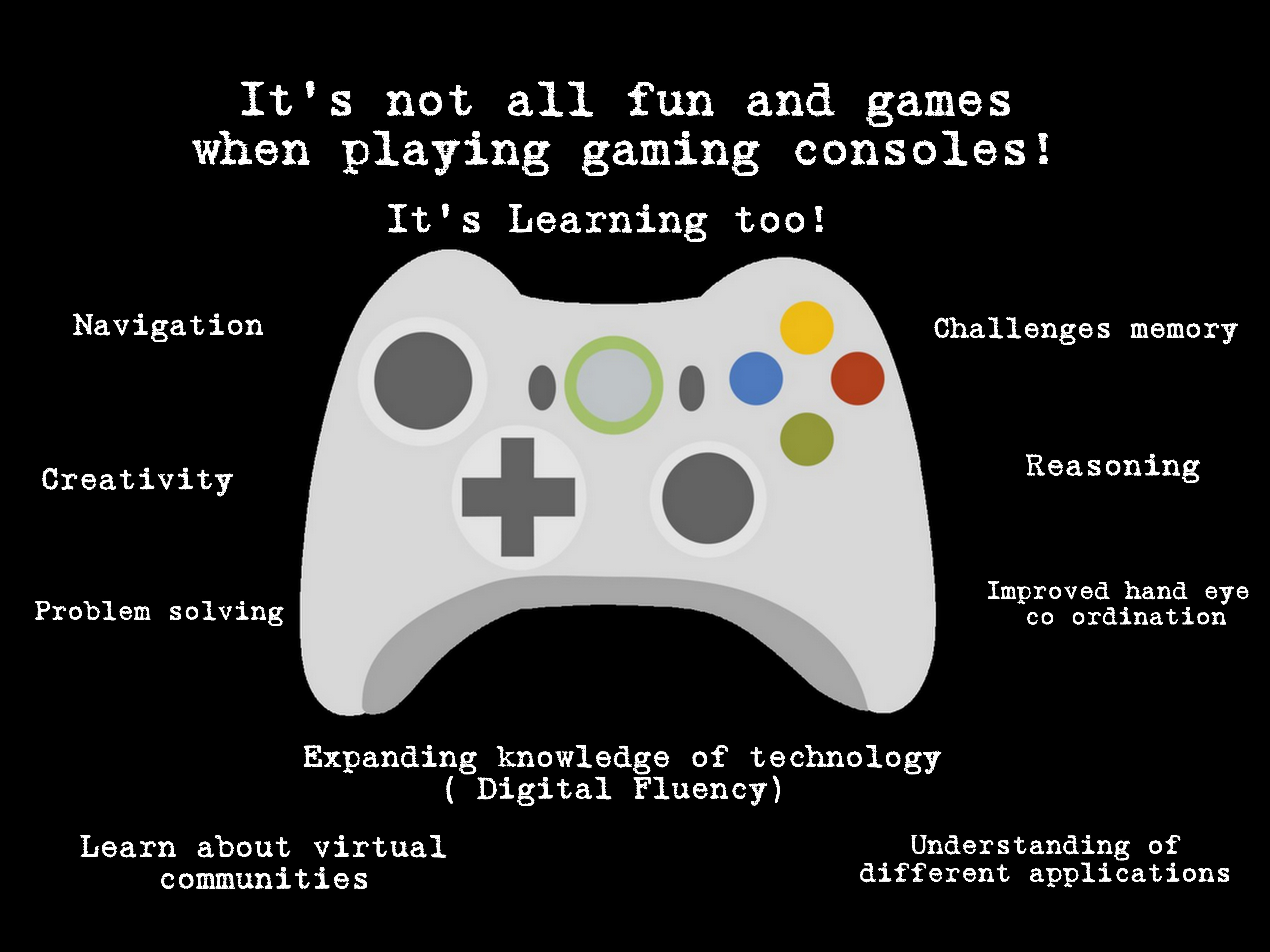 video games are beneficial Everyone said all those hours in front of a screen was an immeasurable waste of  time oh, how they were wrong.